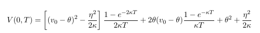 The Determinants of Variance Swap Rate Changes