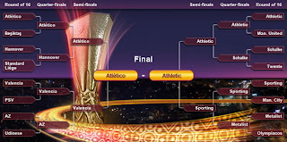 Final UEFA Europa League 2012