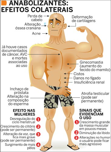 esteroides para musculos efectos secundarios
