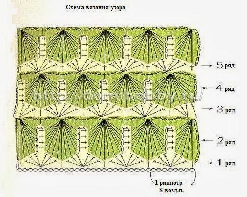 Описание вязания узора: