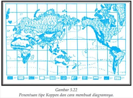 Klasifikasi iklim ss belajar dengan menghubungkan jumlah hujan pada bulan terkering dengan jumlah hujan setahun secara lurus pada diagram koppen ccuart Images