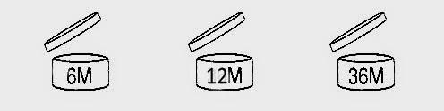 péremption, cosmétiques, maquillage, 12M, 6M, 24M, 36M
