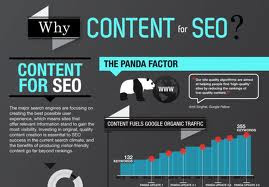 Seo traffic Tactics
