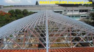 Struktur Rangka Atap Pada Bangunan Dan Fungsinya - MakeADreams