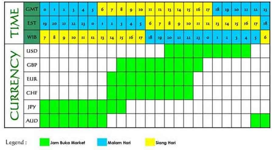 Jam berapa pasar forex tutup hari ini