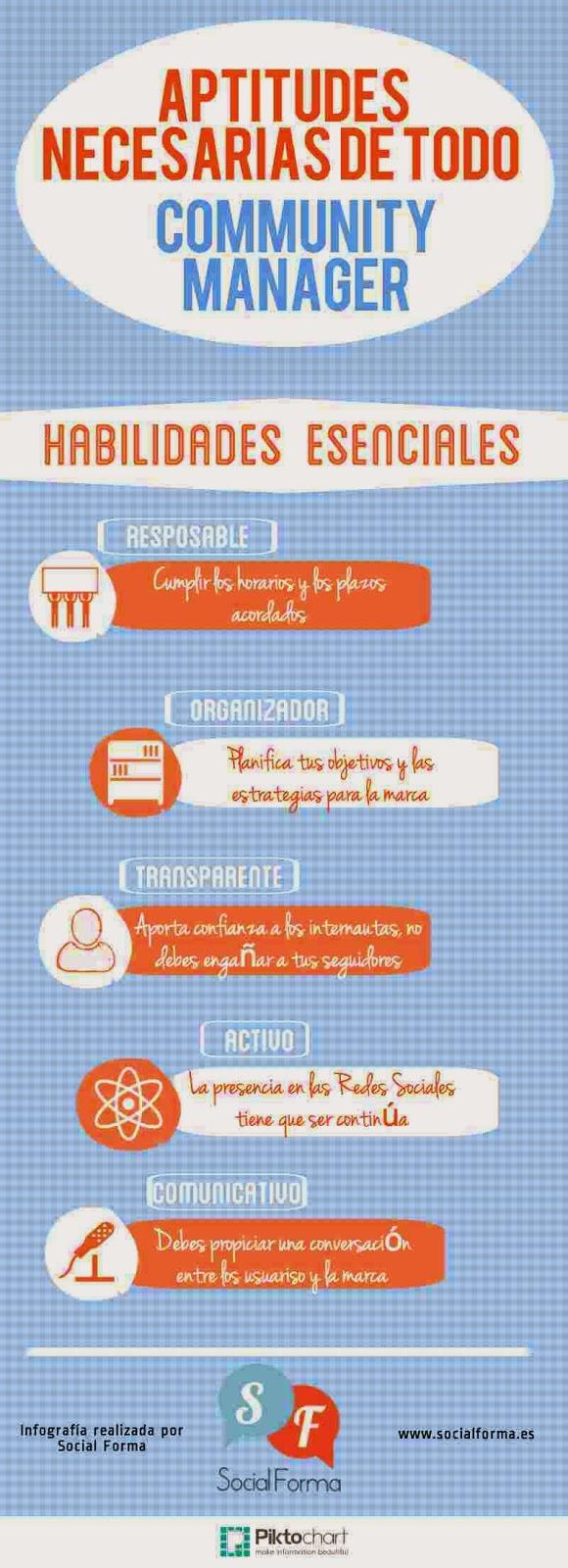 las_habilidades_esenciales_del_community_manager