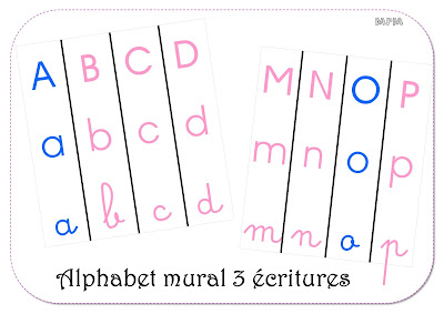Alphabet affiche maternelle