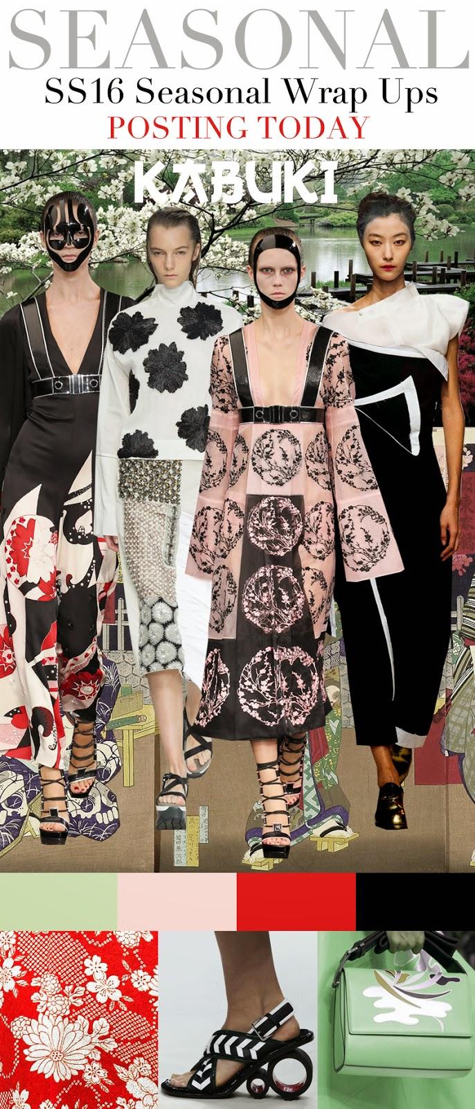 2016 Fashion Trend Forecasting