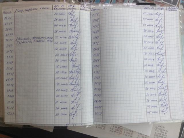 Как сделать из тетради таблицу