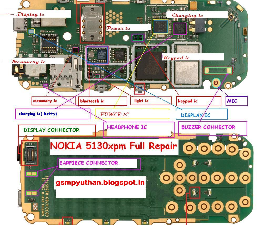 Motherboard Layout Diagram