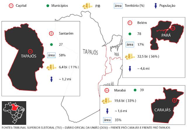 Mapa da divisão do Estado do Pará - Carajás e Tapajós