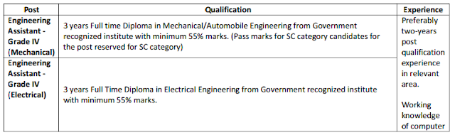 www.iocl.com-Indian Oil Corporation Limited Recruitment 2014 Engineering Assistant Grade-IV -Last date-30.11.2013