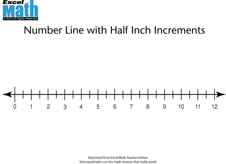 Drawing Number Lines With Fractions : Excel math