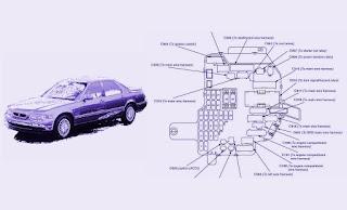 fuse box diagram for 1992 acura legend 3 2l fuse box vespa fuse box 92 acura fuse box #13