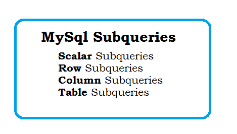 mysqlsubqueries examples Scalar Subqueries Row Subqueries Column Subqueries Table Subqueries