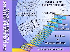 ESCUELAS DE MISTERIOS E INICIACIONES 2