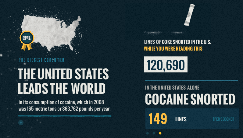 the solution for eradicating drug addiction in america Federal counternarcotics policy is coordinated by the secretariat for the prevention of drug addiction and  in eradicating huge swaths of coca  acid solution.