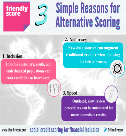 3 raisons pour le scoring alternatif