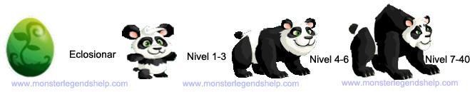 imagen del crecimiento del monster panda
