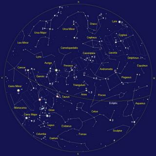 http://1.bp.blogspot.com/-glQ5piZAqUg/Tv967s295gI/AAAAAAAAAYw/EkSLENg4m0g/s400/rasi+bintang.png