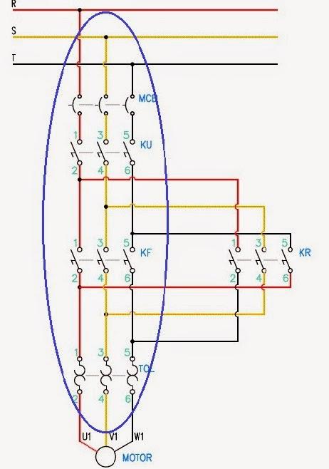 Macam macam rangkaian kontaktor belajar dan android jika tombol s1 di tekan maka arus akan mengalir menuju coil kontaktor magnet sehingga kontaktor ku dan kf akan on jika tombol s1 di lepas kontaktor ku dan ccuart Gallery