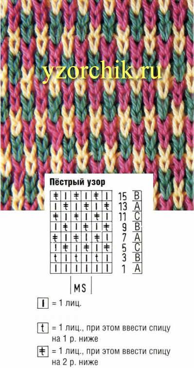 Вязание с узорами цветными