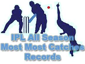 Most Catches in IPL All Season Records and Fielding logo