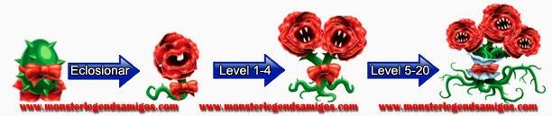 imagen del crecimiento del monster rosanha