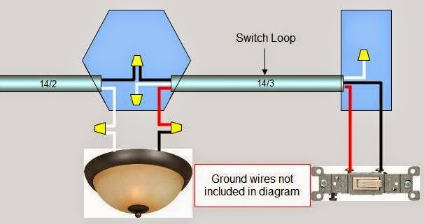 Electric Work  Wiring Diagram  Romex