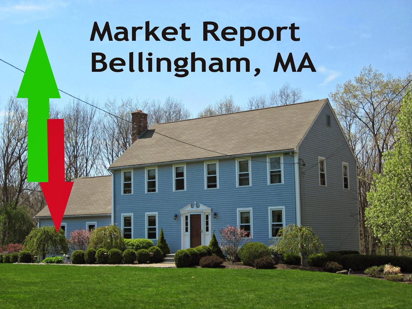 Bellingham MA market report