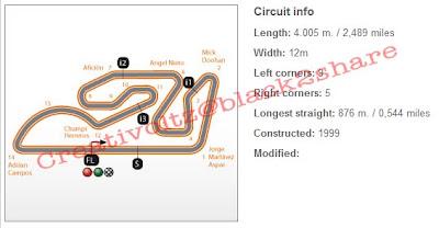 Jadwal MotoGP November 2012