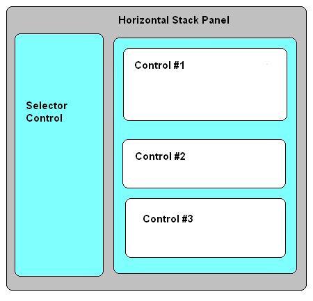 20Fourth Button Padding10 4 HorizontalAlignmentRightFifth HorizontalAlignmentStretchSixth StackPanel