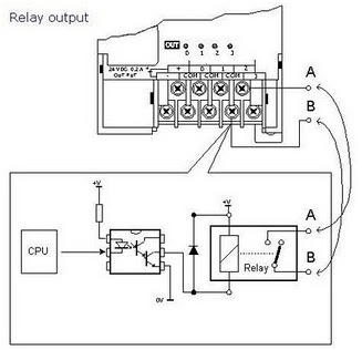 direct current switches direct current generators wiring