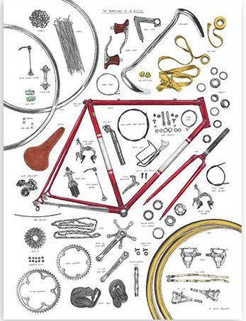 fahrrad zusammenbauen