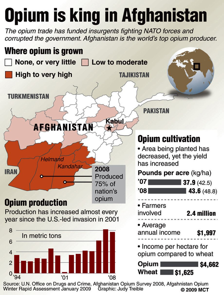 afghanistan drug trade United nations office on drugs and drug trafficking the balkan and northern routes are the main heroin trafficking corridors linking afghanistan to the huge.