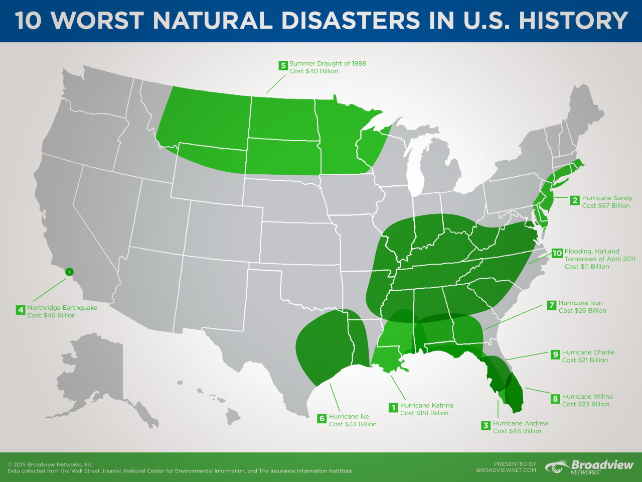 10 Worst Disasters In U.S. History