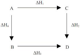 Annes n penentuan perubahan entalpi h reaksi dengan hukum hess diagram di atas menjelaskan bahwa untuk mereaksikan a menjadi d dapat menempuh jalur b maupun c dengan perubahan entalpi yang sama h1 h2 h3 h4 ccuart Images