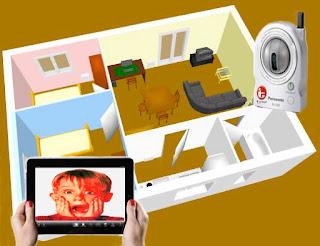 Menggunakan Teknologi Home Monitoring Dengan Internet