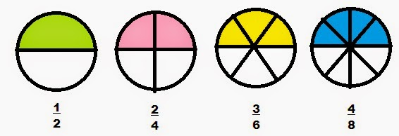 Contoh Soal Matematika Kelas 7 Tangga Konversi Satuan Fisika Zone Contoh Soal Pilihan Ganda