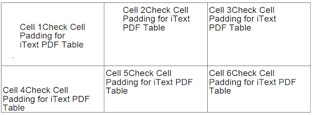 iText Cell Padding Option