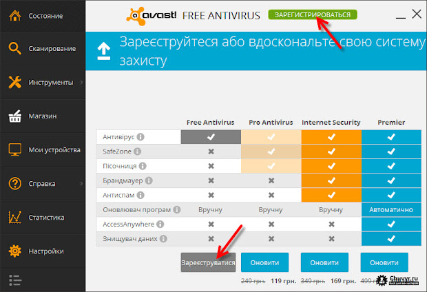 бесплатная регистрация антивируса аваст