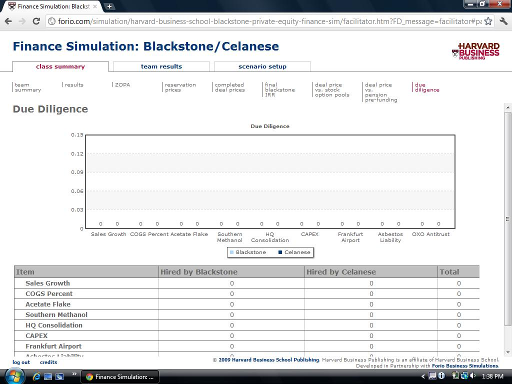 blackstone celanese simulation View notes - blackstoneceleanesesimulation from fins 3623 at university of new south wales blackstone/celanese simulation overview each role has its own objective in.