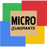 MicroQuadrants: Current Affairs, Interview Tips, Career Enhancement, IES, SBI, IBPS PO, Bank Exams