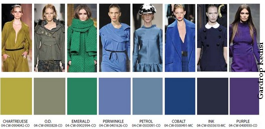 2014 Color Fashion Trend