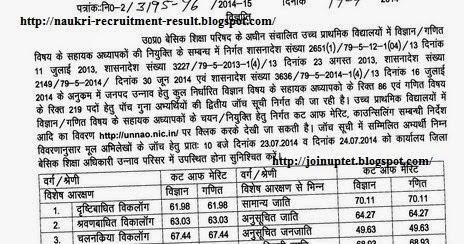 Join Uttar Pradesh Teacher Eligibility Test UPTET News: 2nd CUT OFF MATH / SCIENCE JUNIOR TEACHER