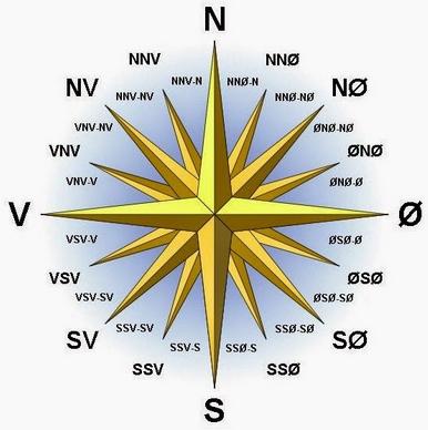 Sensor Kompas