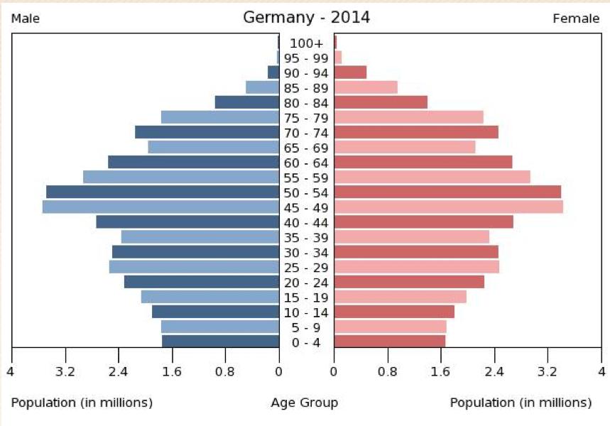 Singles frankfurt statistik