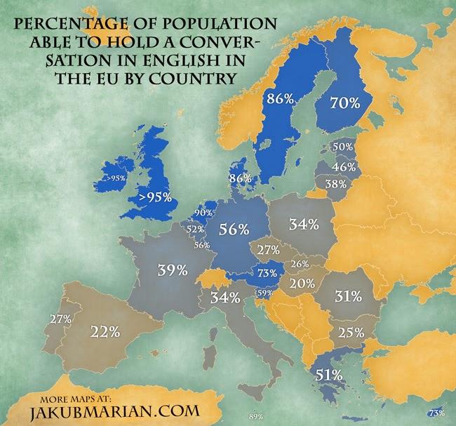 Porcentaje de población española que habla inglés de manera fluida