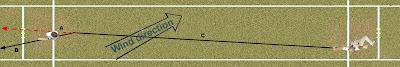 http://mpafirsteleven.blogspot.co.uk/2014/12/wrist-spin-bowling-leg-break.html