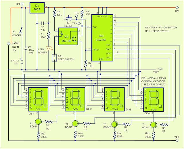 Electrical And Electronics Engineering  Rotation Counter